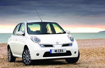 Калькулятор кредита для автомобилей Nissan Micra